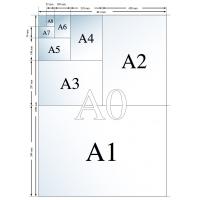 Wie groß ist DIN A4?