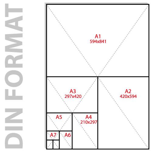 DIN A4 Format und weitere Papiergrößen